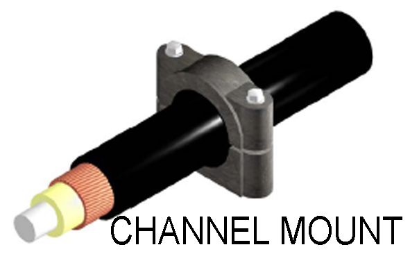Cable Clamps And Cleats Intertech Engineering